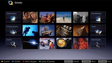 Sony IPTV