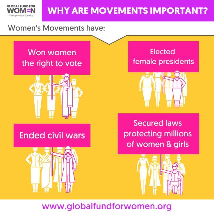 #Movements can make real, lasting change