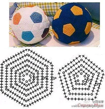 Crochet soccer ball - chart