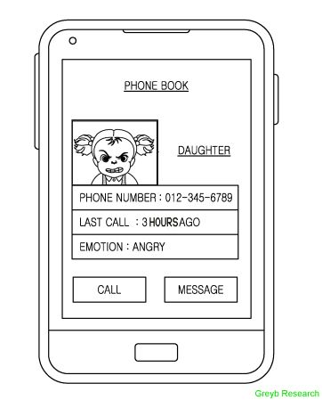 Samsung has filed a patent application that suggests that upcoming phonebooks of Samsung smartphones will be storing emotional state of a caller.