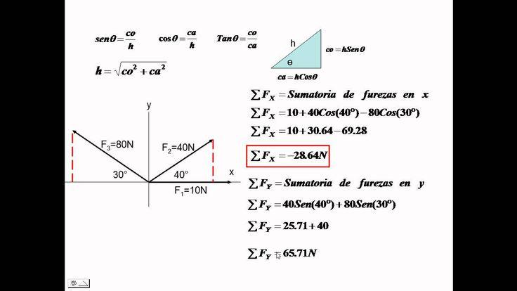 UD 3 EJERCICIO 1 Suma  y resta de vectores método analítico.