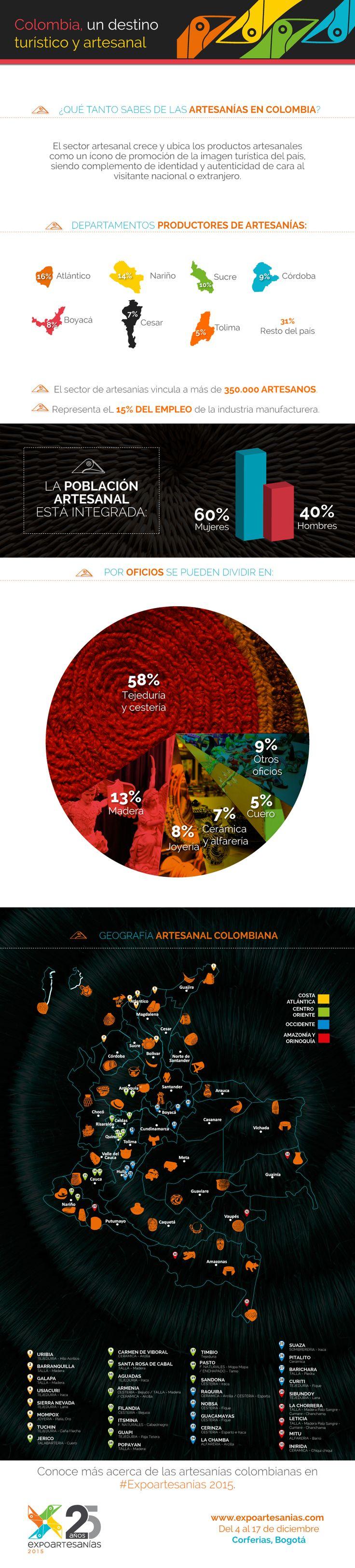 ¡Colombia, un destino turístico y artesanal en #Expoartesanías!  Del 4 al 17 de diciembre en Corferias.