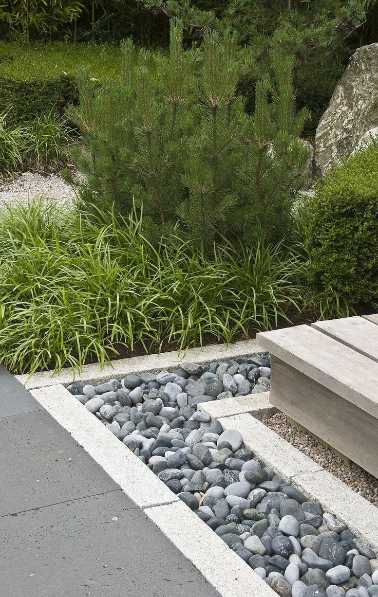 43 best drainage images on pinterest driveways drainage for French trench drain