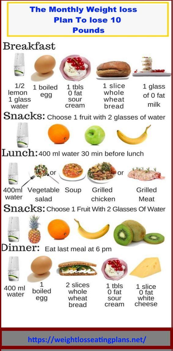 A simple monthly Weight Loss Plan to lose 10 Pounds, #loseweightfast #diet  #calories  #fitness #mealplanning #reduceweight