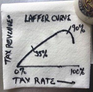 Tax Cut based on  D-Student Misunderstanding  of Laffer Curve