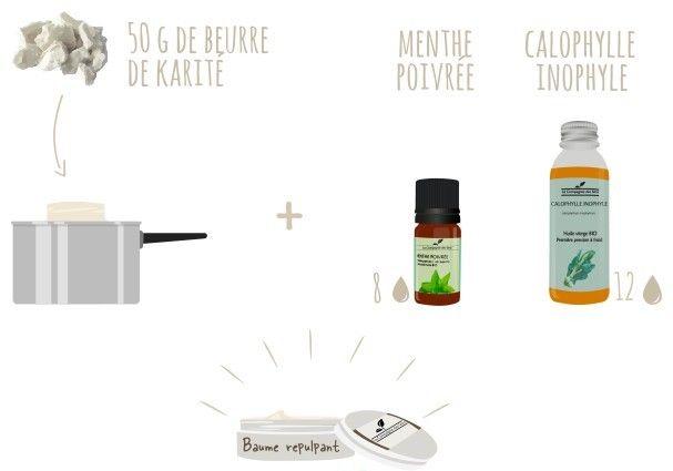 Créer un baume à lèvres repulpant à base de Karité avec 3 ingrédients !   - 50 g de beurre de Karité   - 12 gouttes d'huile végétale de Calophylle Inophyle   - 8 gouttes d'huile essentielle de Menthe Poivrée