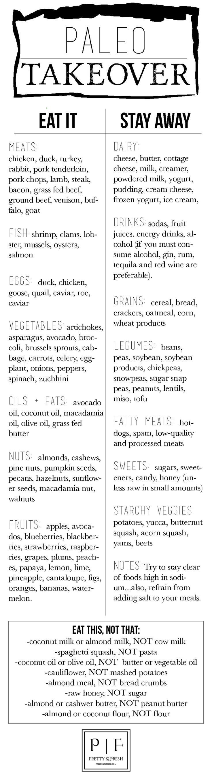 "Diabetic diet foods Paleo Takeover Infographic : Eat It, Stay Away Comments: ""I do not strictly adhere to a paleo diet, but these are nice guidelines."" ""Butternut squash and sweet potato are allowed"" ""Dairy is more of a gray area, and at any rate, grains should always be first on the NO pile"":"
