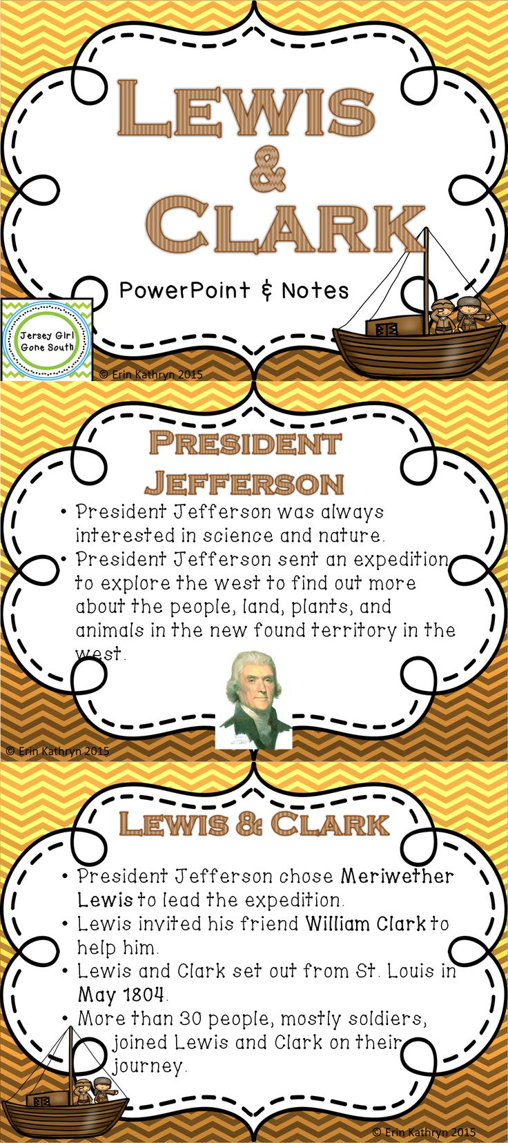 This PowerPoint and note set includes the most important topics of Lewis and Clark's expedition West, which include Sacagawea, the Corps of Discovery, and what Lewis and Clark discovered.