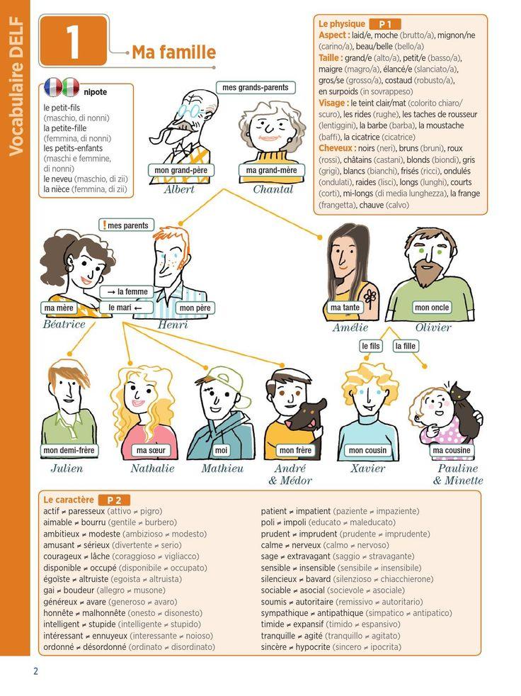 Lessico francese con funzioni comunicative e esercizi. ELI - La Spiga Edizioni www.elilaspigaedizioni.it