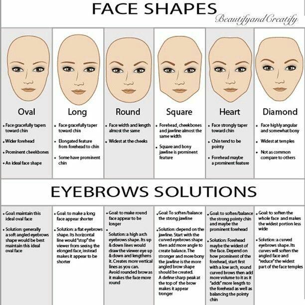 Eyebrows Makeup Makeup Eyebrows Makeup Brows