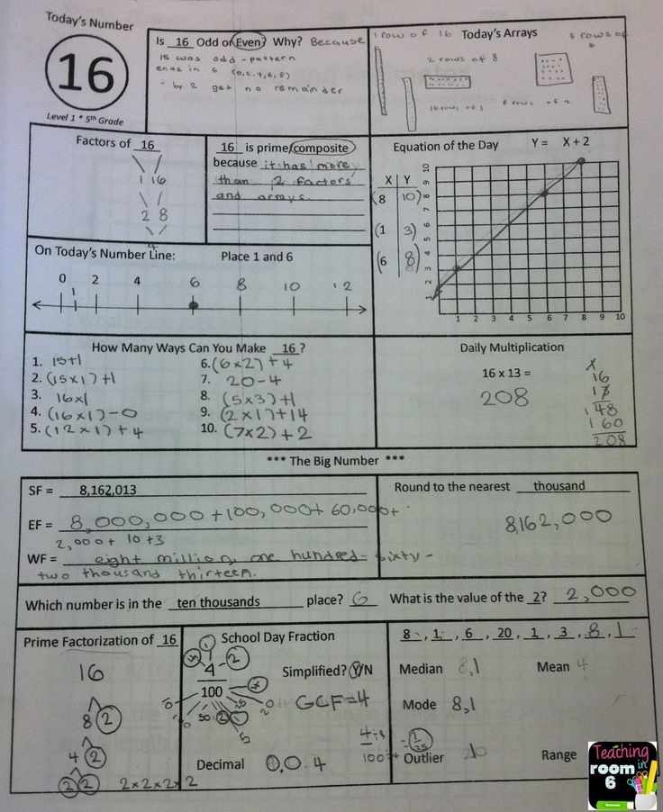 Using a Calendar Math as a daily review is the perfect way to get students remembering and involved in their math.