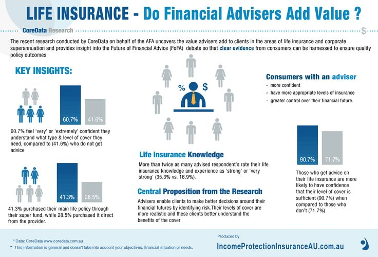84 Best Images About Life Insurance On Pinterest Life