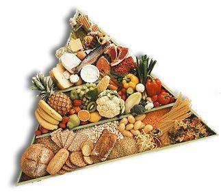 Диетическое питание - ВСЕ О ПЕЧЕНИ