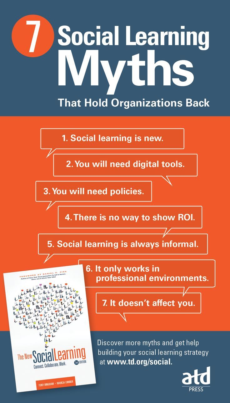 The infographic is based on insights from the second edition of The New Social Learning and presents social learning myths that hold organizations back.
