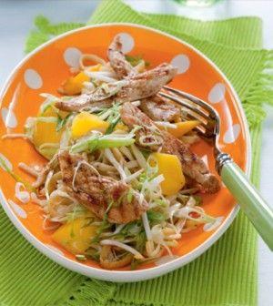 Koolhydraatarme Spitskool salade met Kip en Avocado