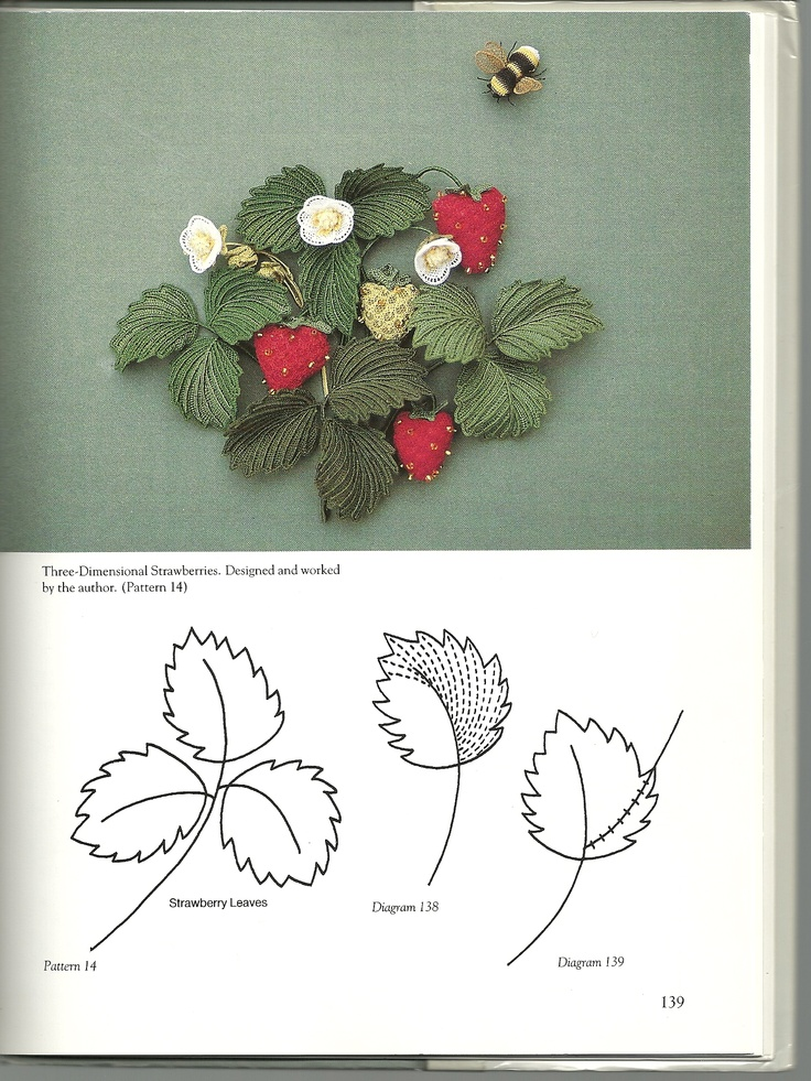 18 best strawberry fields forever images on pinterest embroidery catherine barley fandeluxe Gallery