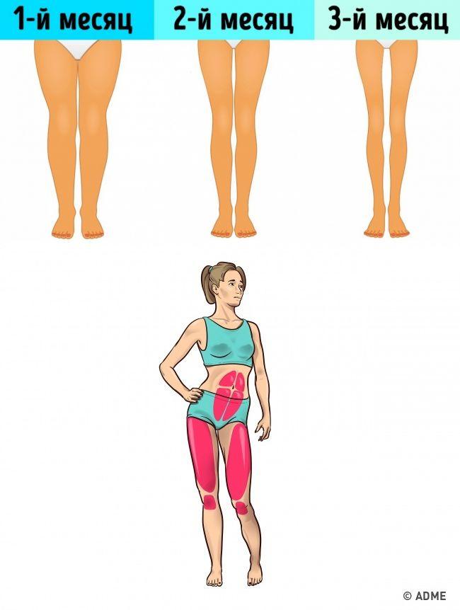 Как похудеть в ногах спорт