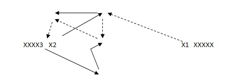Couble line split and re-offer drill with 4 extensions