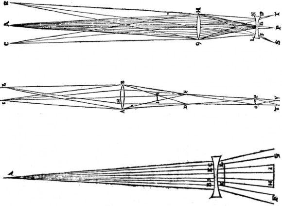 """""""Kepler realizó importantes investigaciones en el campo de la óptica, que se plasmaron en dos obras fundamentales. Una es Astronomia pars optica (1604) o, simplemente Optica, y la otra es Dioptrice (1610)."""" A partir de """"los estudios previos de Alhacén, estudió con tal acierto los sistemas ópticos, que los libros actuales de óptica geométrica siguen no solo su planteamiento, sino sus mismos dibujos y hasta su misma nomenclatura."""