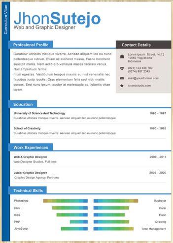 unique resume formats