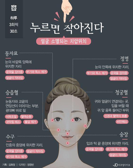 '얼굴 소멸' 누르면 작아지는 지압법 [인포그래픽] #acupressure / #Infographic ⓒ 비주얼다이브 무단 복사·전재·재배포 금지