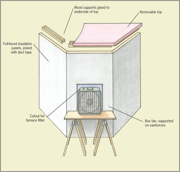 Make A Simple Spray Booth Fine Woodworking Article