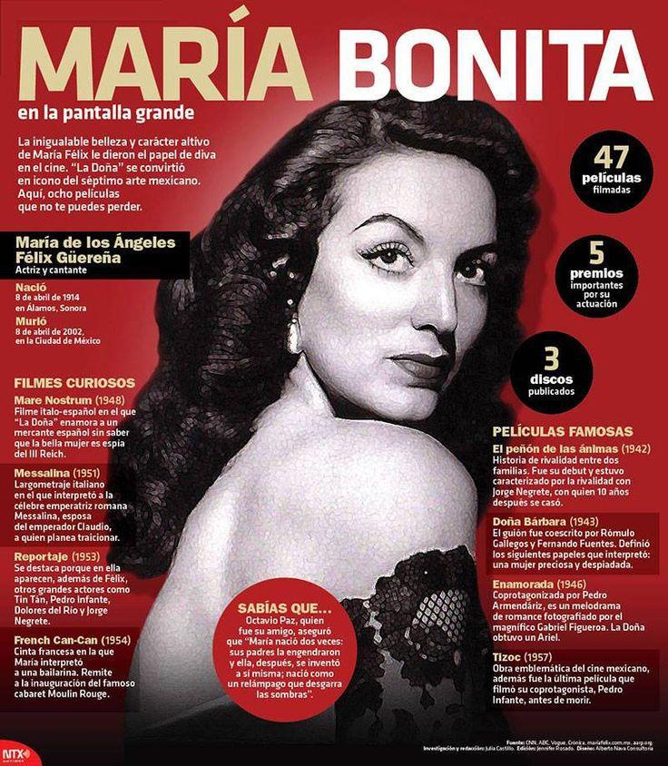 #Infografía María Félix (María bonita) en la pantalla grande