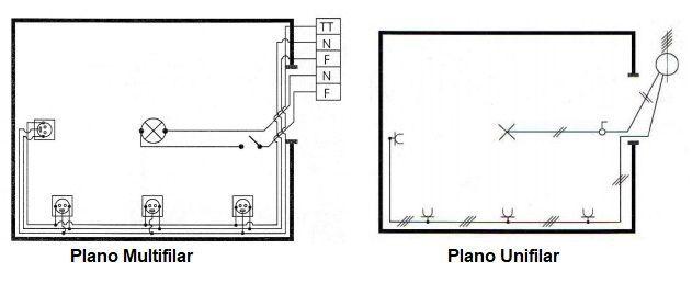 Pin En Planos Electricos Varios Cotizar