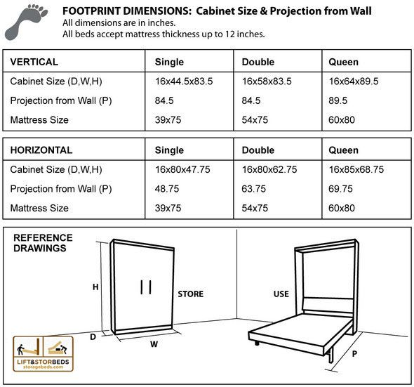 Cabinet Dimensions of Alpha Wall Bed Kit