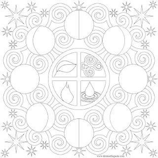 Moon Phases Mandala + four elements