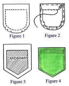 How to Make Pockets