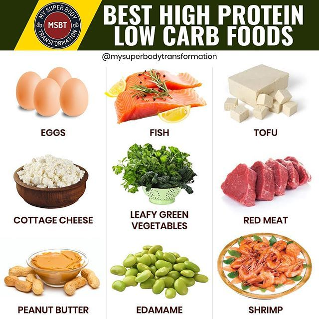 High Carb Low Protein Diet For Weight Loss