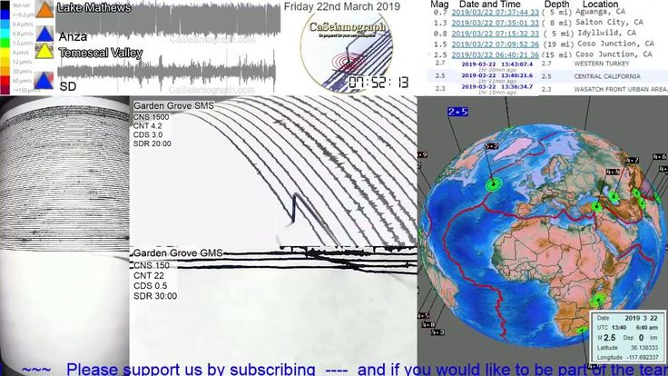 Earthquake Live Cam Orange County Los Angeles Southern California The Guy From Pittsburg In 2020 Earthquake Earthquakes Activities San Andreas Fault