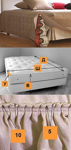 Покрывало своими руками | Как сшить покрывало на кровать