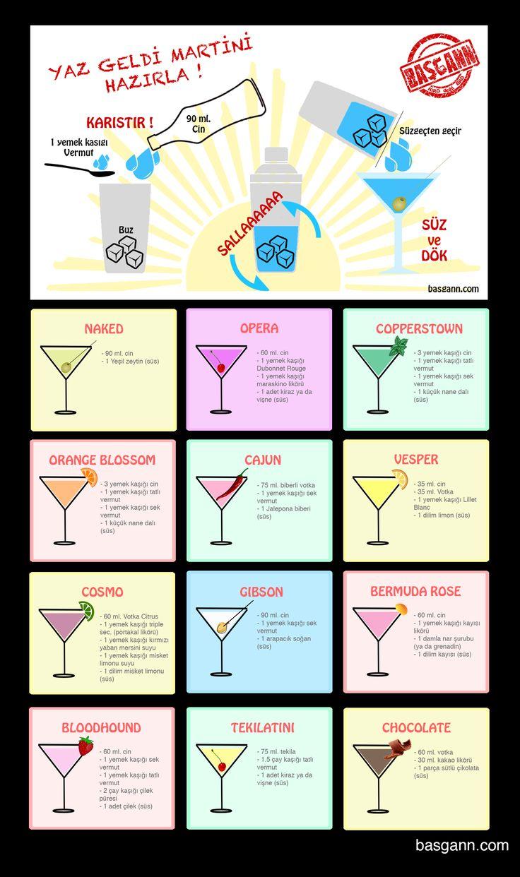 Martini nasıl yapılır? naked, opera, copperstown, orange blossom, cajun, vesper, cosmo, gibson, bermuda rose, bloodhound, tekilatini, chocolate martini tarifi, tarifleri