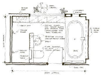 Bathroom Layouts And Designs 12 best house plans images on pinterest | master bedroom layout
