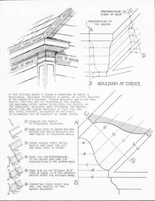 Cornice Moulding For Gable End
