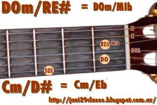 Guitarra: Acordes menores con bajo en tercera (inversión de bajos) Clases simples de Guitarra y Piano