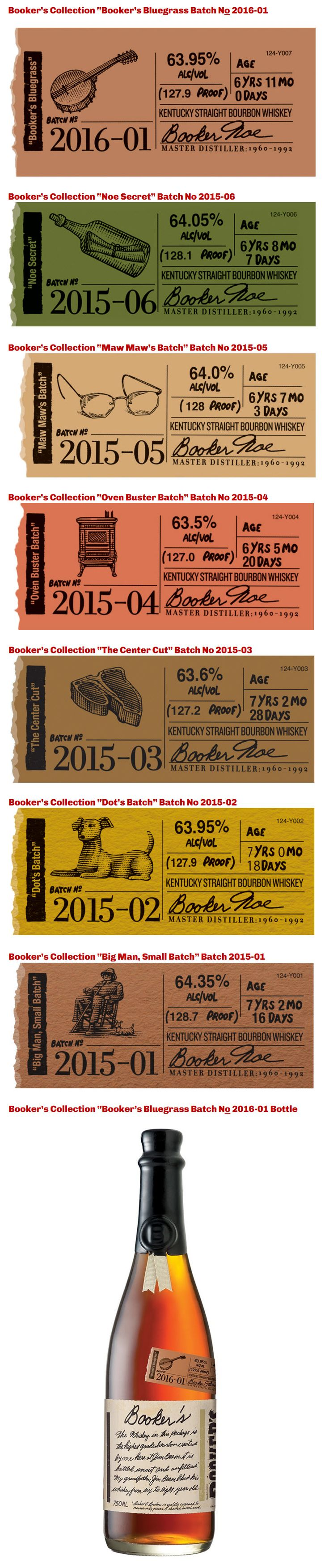 1st of 6 Booker's Batches Includes 2 of Noe's Favorite Things – Whiskey & Bluegrass. Here's the complete collection of Booker's Bourbon Labels. They are simple and true to the brand.