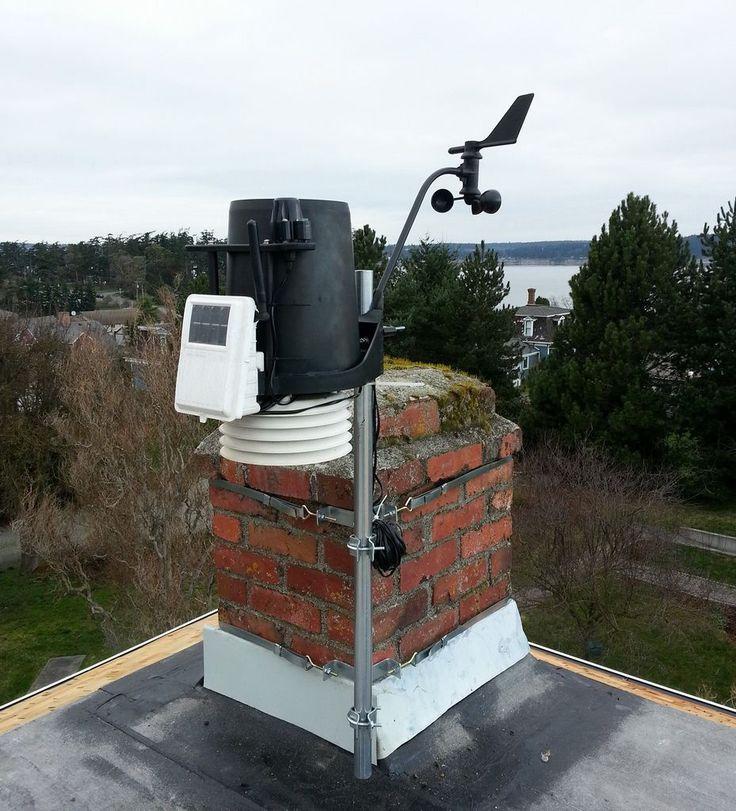 ¿Dónde instalar las estaciones meteorologicas? Formas y lugares donde instalar las estaciones meteorologicas más comunes.