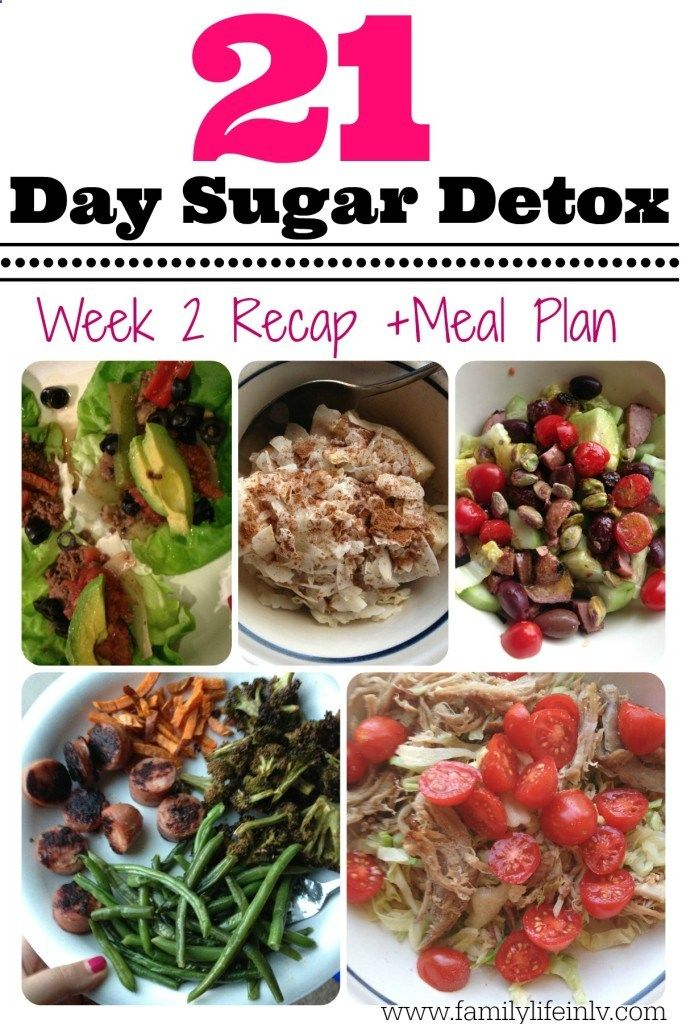 Сахарная детокс диета