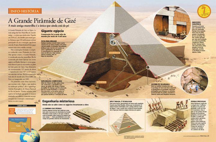 Pirâmide de Gizé