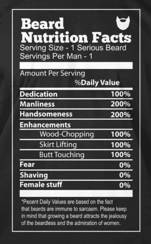 Beard Nutrition Facts From Beardoholic.com