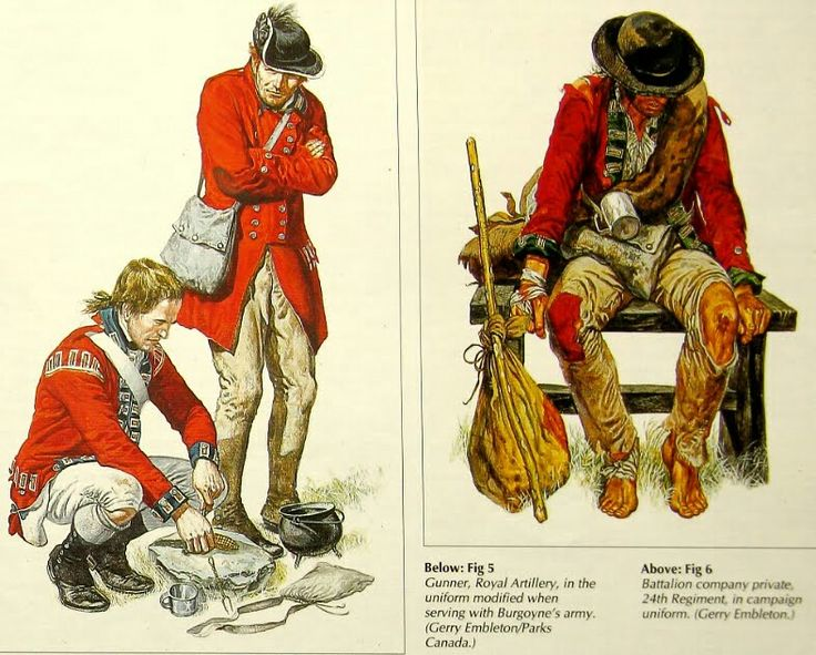 Flintlock and tomahawk: American war of Independence Redcoats