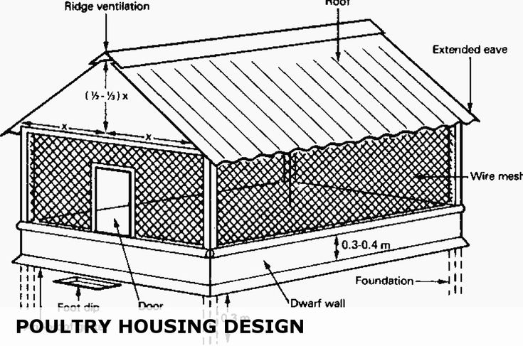 Pin by The Big Book Project on Poultry Housing Designs