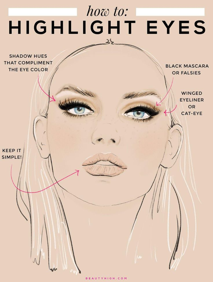 Prom Makeup Tips To Highlight Your Facial Features Prom