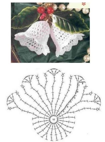 Campanas de navidad tejidas en crochet