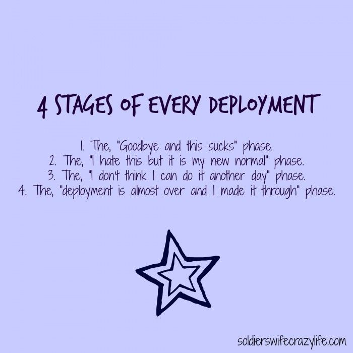 Best 25+ Deployment quotes ideas on Pinterest | Short ...