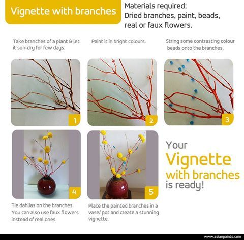 Convert that corner or bed side table into a place for the mind and eye to rest at the end of a long day. Add dimension and drama with hand crafted vignettes. Pour some colour and zing into the austere dry branches and see the magic happen … all you have to do is follow these simple steps. #DIY
