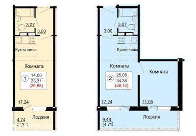 1-комнатная мини-квартира – так ли она хороша? Основная проблема в расположении кухонной зоны. Независимый Экспертный Центр КРДэксперт, Краснодар